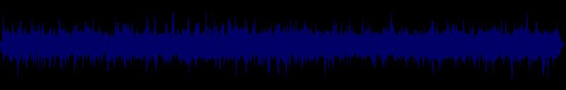 waveform of track #129569