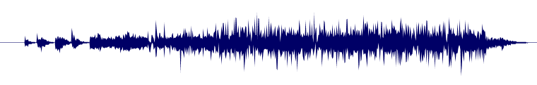 waveform of track #129574