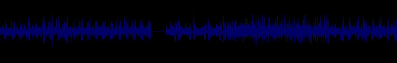 waveform of track #129580