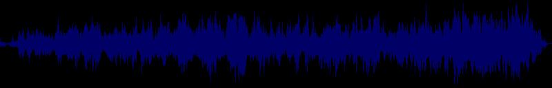 waveform of track #129582