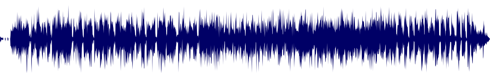 waveform of track #129587