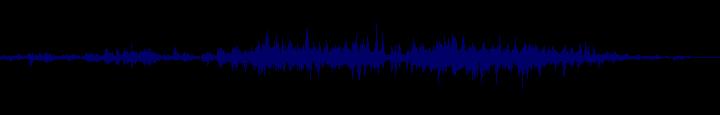 waveform of track #129603