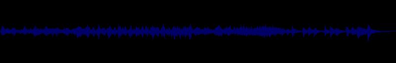 waveform of track #129608