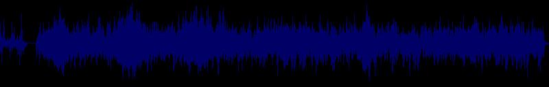 waveform of track #129618