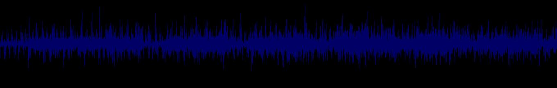 waveform of track #129620