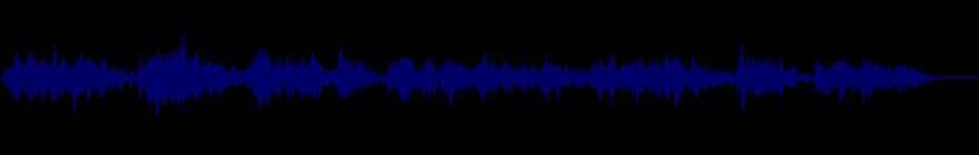 waveform of track #129631