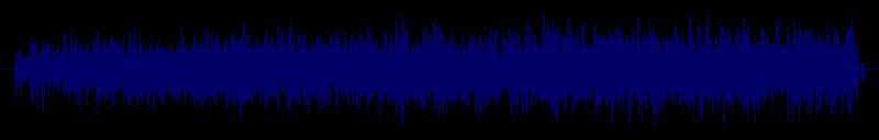 waveform of track #129633