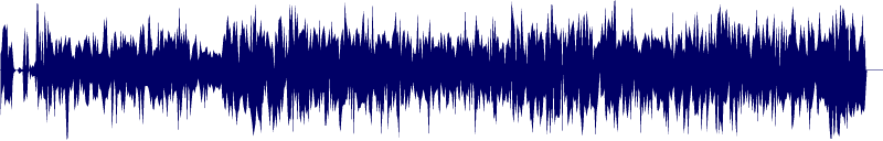 waveform of track #129636