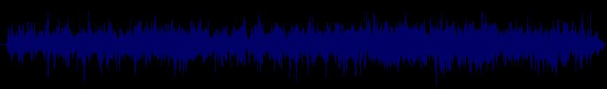 waveform of track #129644