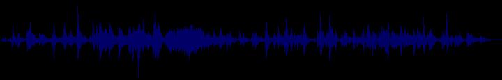 waveform of track #129649