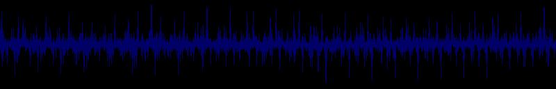 waveform of track #129652