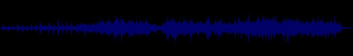 waveform of track #129655