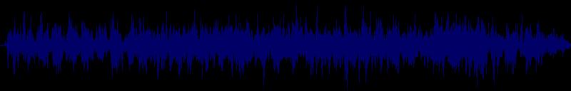 waveform of track #129664