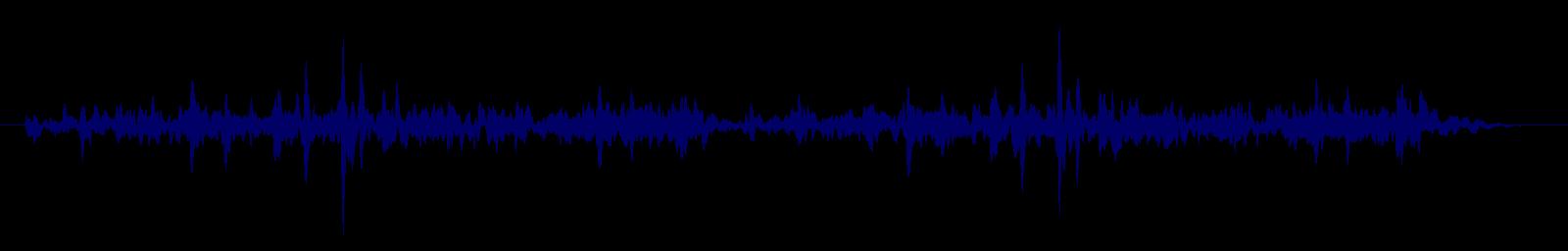waveform of track #129666