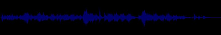 waveform of track #129672
