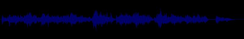 waveform of track #129674