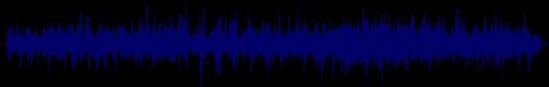 waveform of track #129682