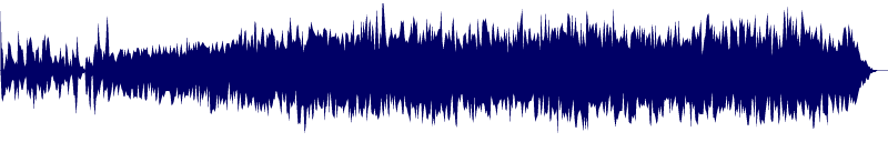 waveform of track #129686