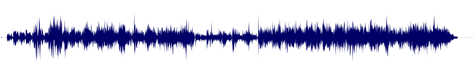 waveform of track #129689