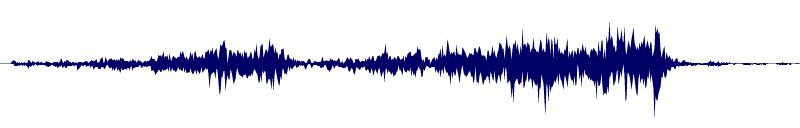 waveform of track #129693