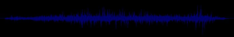 waveform of track #129698