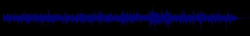 waveform of track #129703