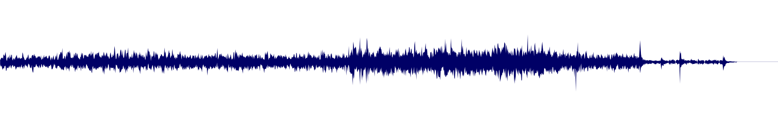 waveform of track #129704