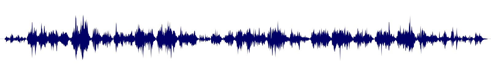 waveform of track #129706