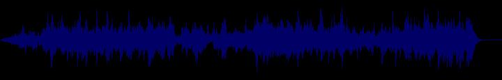 waveform of track #129707