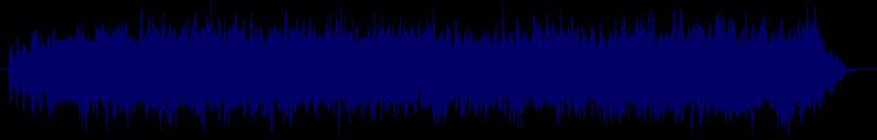 waveform of track #129709