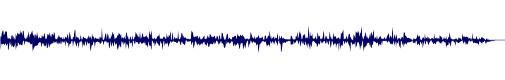 waveform of track #129710