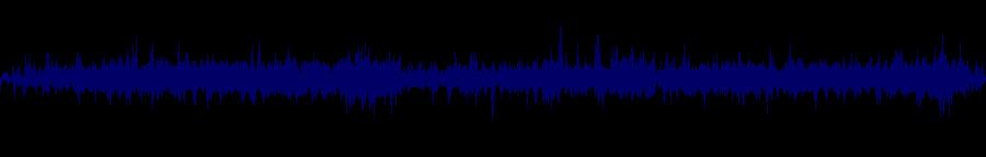 waveform of track #129711