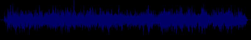 waveform of track #129715