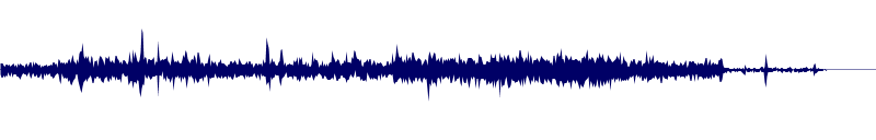 waveform of track #129718