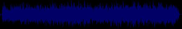 waveform of track #129719