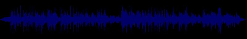waveform of track #129721