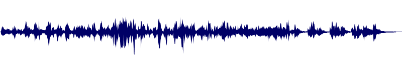 waveform of track #129722