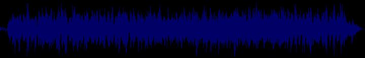 waveform of track #129728