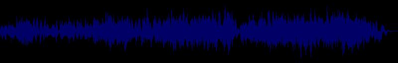 waveform of track #129731