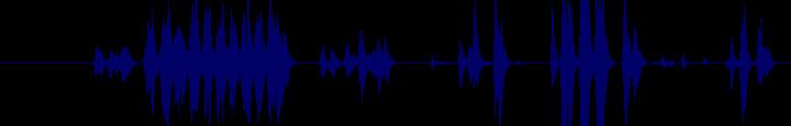 waveform of track #129742