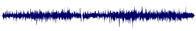 waveform of track #129745