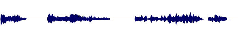 waveform of track #129747