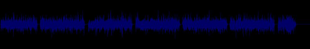 waveform of track #129758