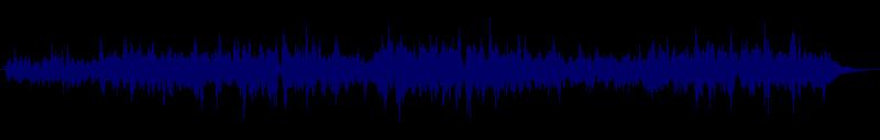 waveform of track #129783