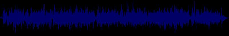 waveform of track #129793