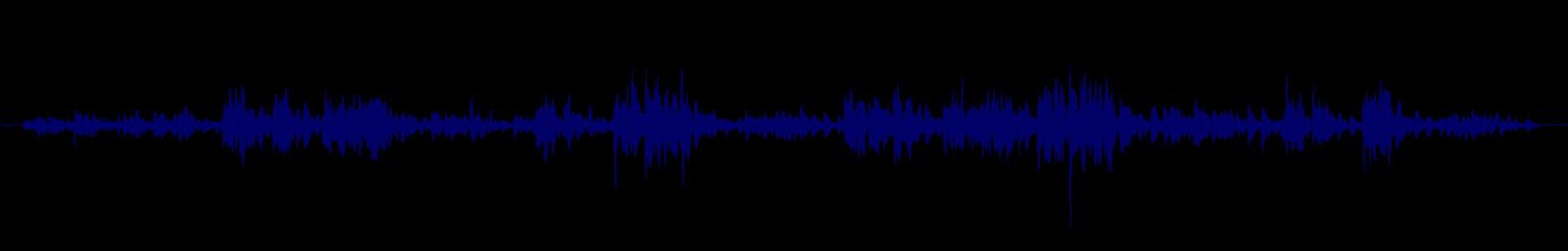 waveform of track #129795