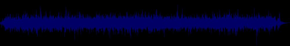 waveform of track #129800