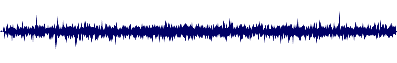 waveform of track #129807