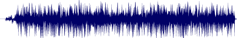 waveform of track #129814