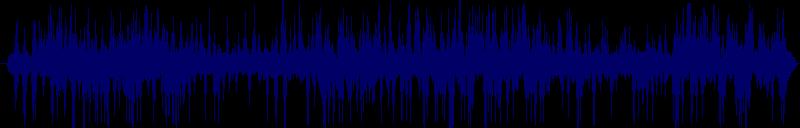 waveform of track #129815
